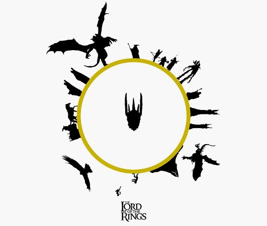 Enjoystick Lord of The Rings - Sauron