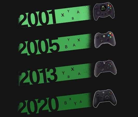 Enjoystick Xbox Years and Controls