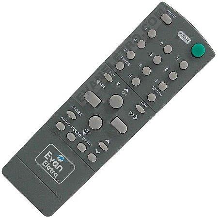 Controle Remoto Receptor Orbisat S2200 Plus / S2200S