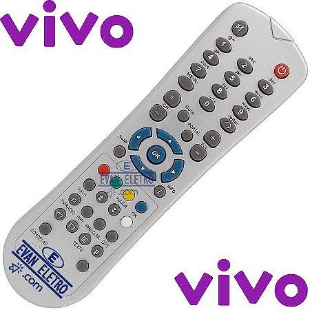 Controle Remoto Receptor Zinwell ,TVA ,Telefônica, Vivo, ADV-01 ,CLB-VIV
