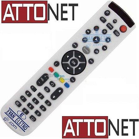 Controle Remoto Receptor CR-2985