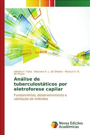 Análise de tuberculostáticos por eletroforese capilar
