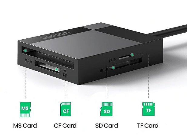 Leitor de Cartão de Memória USB 3.0 UGREEN