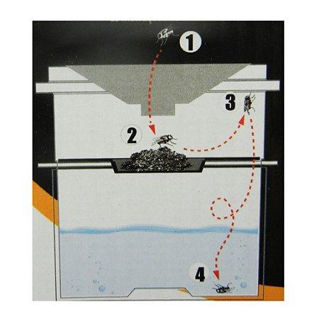 Armadilha biológica para moscas e mosquitos - Papa Mosca - Furacão Pet
