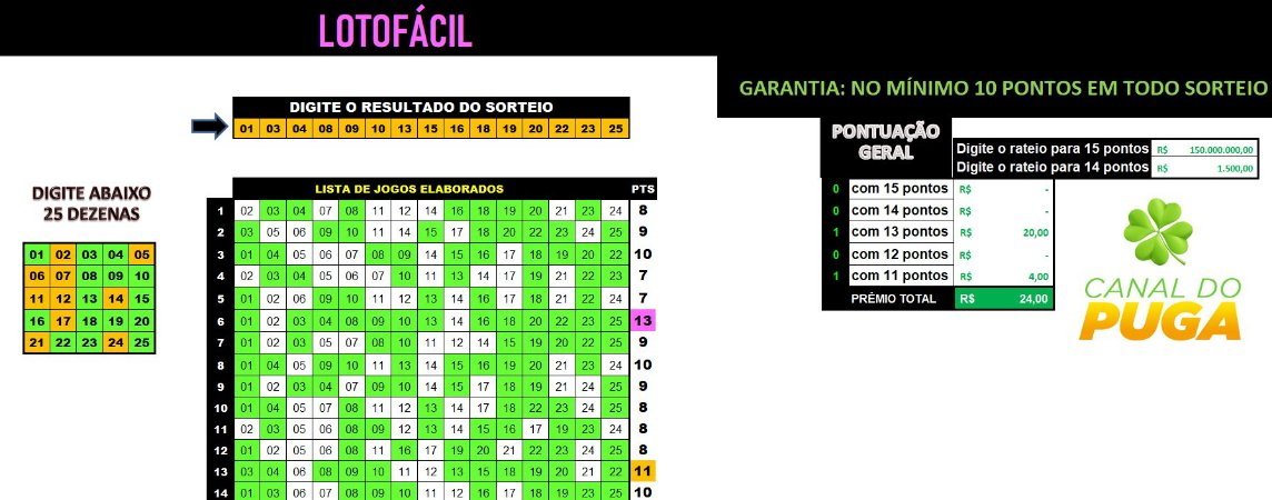 Planilha Lotofacil - Pra Começar com 10 Pontos em 18 Jogos