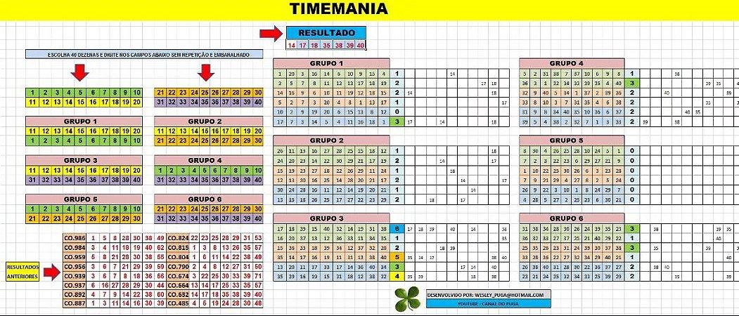 Planilha Timemania - Esquema Para Acertar Quase Sempre