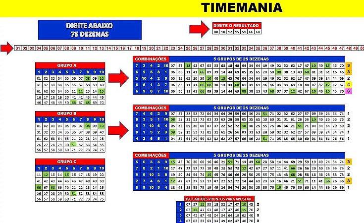 Planilha Timemania - Jogue Com 15 Grupos De 25 Dezenas