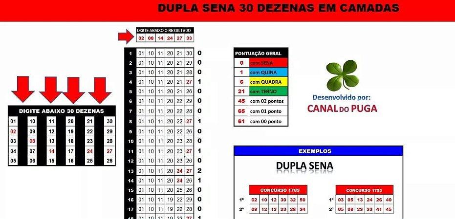 Planilha Dupla Sena - Esquema Com 30 Dezenas Em Camadas
