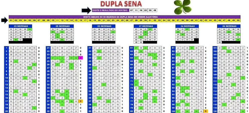 Planilha Dupla Sena - Esquema De Redução Com Garantia