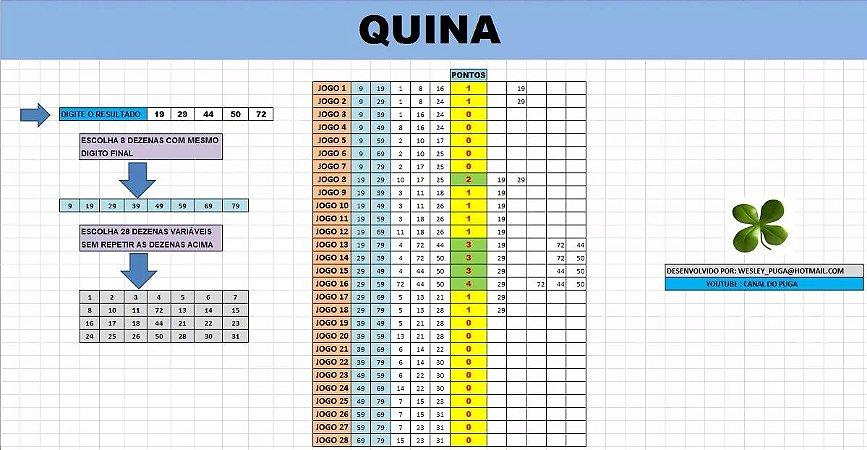 Planilha Quina - Esquema Pra Acertar Dígito Final