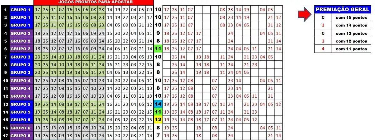 Planilha Lotofacil - Redução De 23 Dezenas Para 18