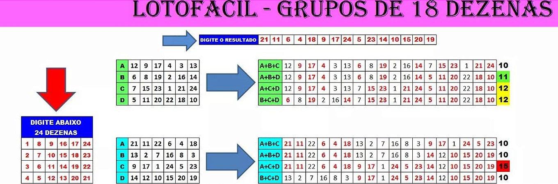 Planilha Lotofacil - Jogue Com 12 Grupos De 18 Dezenas