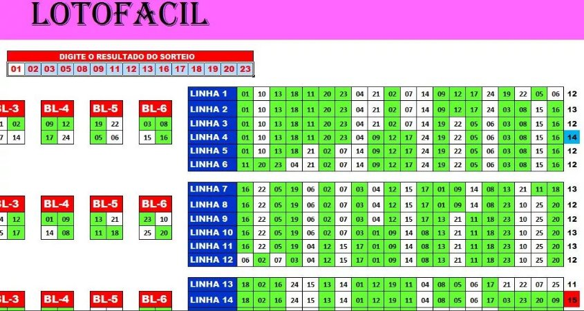 Planilha Lotofacil - Para Criar Grupos De 20 Dezenas