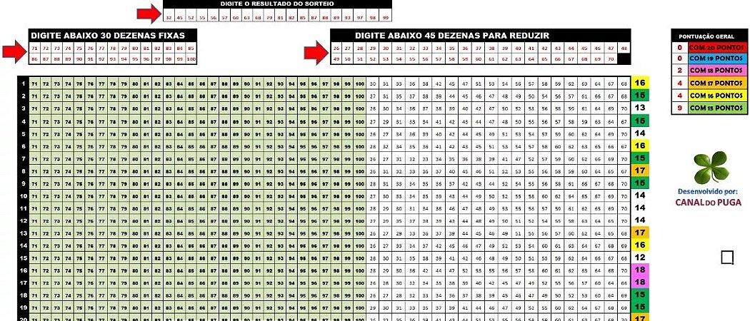 Planilha Lotomania - Esquema 75 Dezenas Com Redução