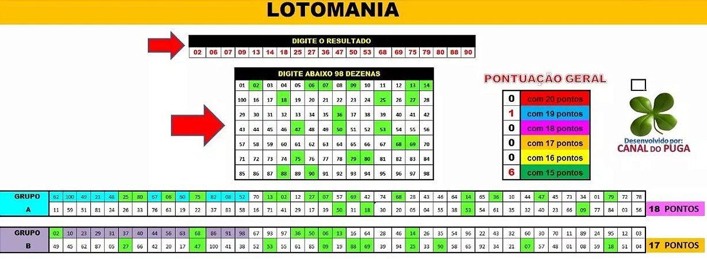 Planilha Lotomania - 84 Dezenas Com 14 Fixas E Redução