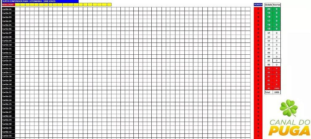 Planilha Lotomania - Conferidor De Jogos (até 1000 Jogos)
