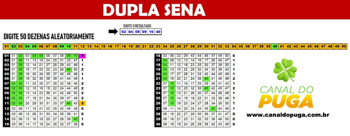 Planilha Dupla Sena - Esquema 50 Dezenas com Redução e Fechamento