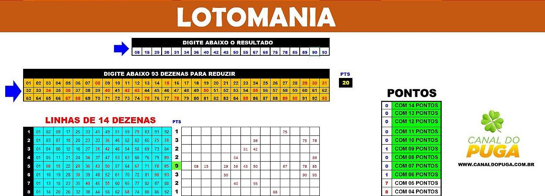 Planilha Lotomania - 93 Dezenas Combinadas em Grupos de 14
