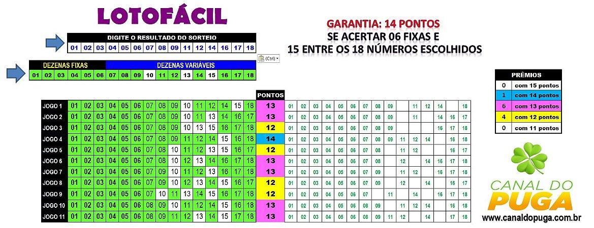 Planilha Lotofacil - Esquema para 14 Pontos em 11 Jogos