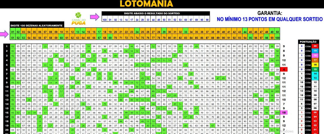 Planilha Lotomania - Como Acertar no mínimo 13 Pontos Sempre