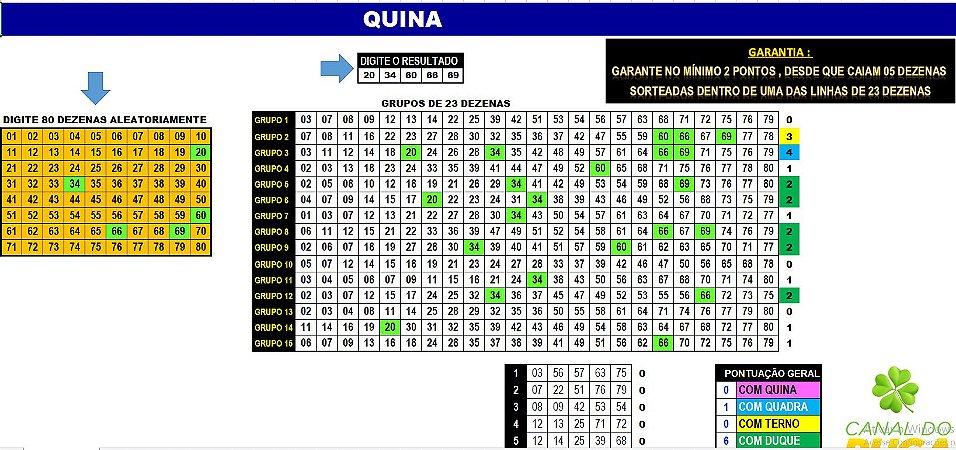 Planilha Quina - Jogue com 15 Grupos de 23 Dezenas