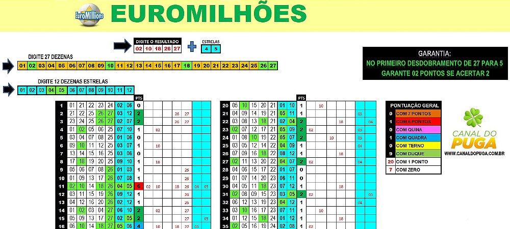 Planilha Euromilhao - Fechamento de 27 Dezenas com Garantia