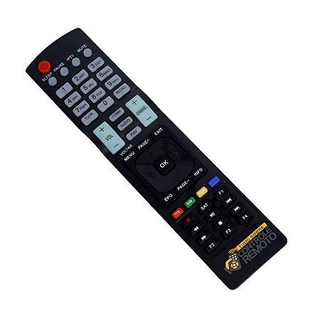 Controle Remoto para Receptor Cinebox Maxx X2