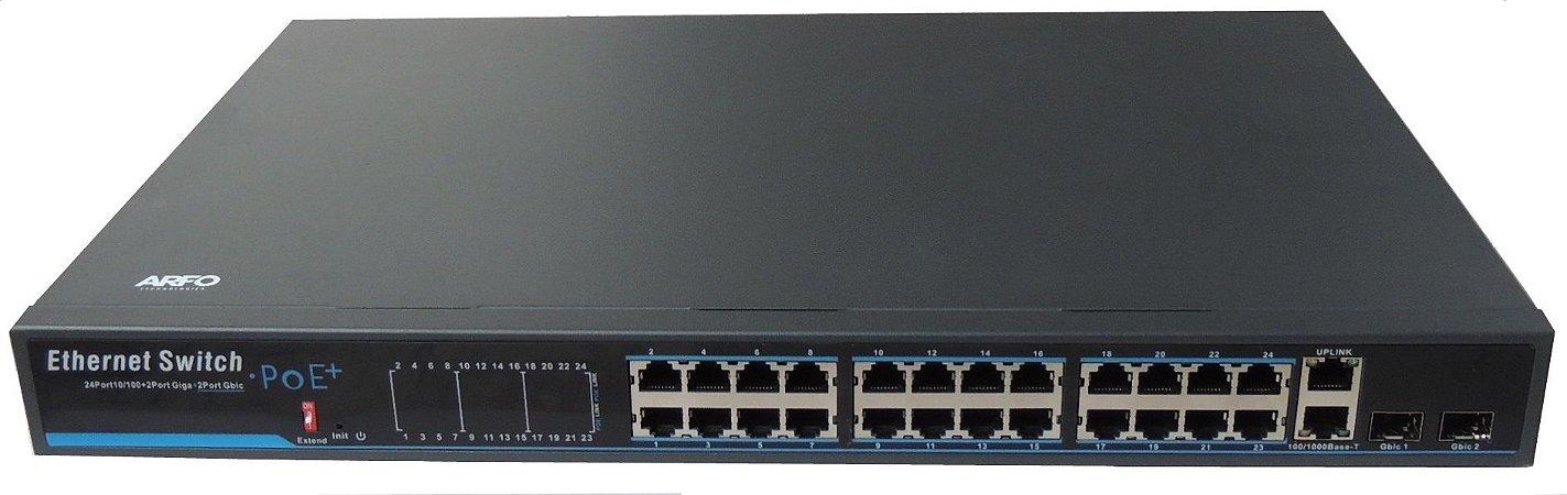 SWITCH POE ARFO RT-2414 COM 28 PORTAS, 24 POE, 2 Gbit e 2 WAN (24 POE + 2-PORT 10/100/1000M WAN1/WAN2 + 2-PORT 1000m SFP1/SFP2 ), 48v