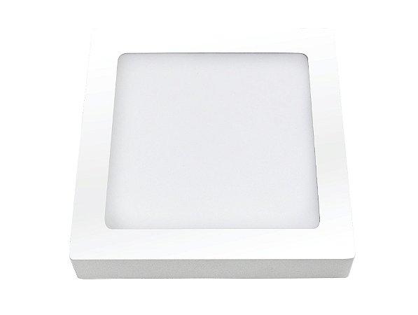 Placa LED de Sobrepor Ourolux 12W