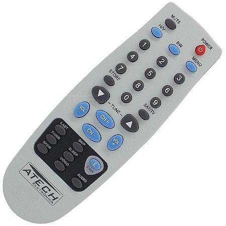 Controle Remoto Receptor Elsys CR1700E