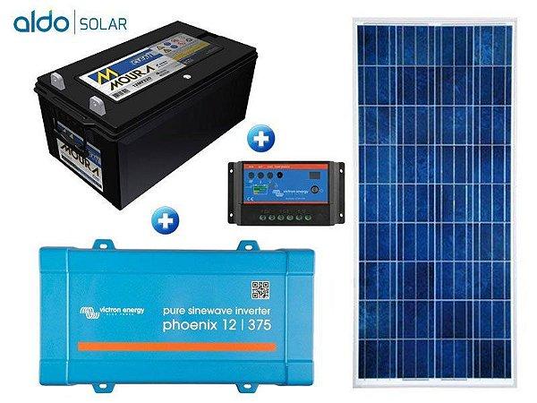 Gerador De Energia Off Grid