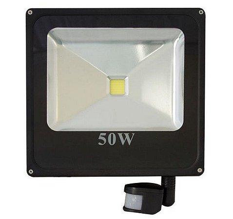 REFLETOR DE LED SMD 50W RG LED