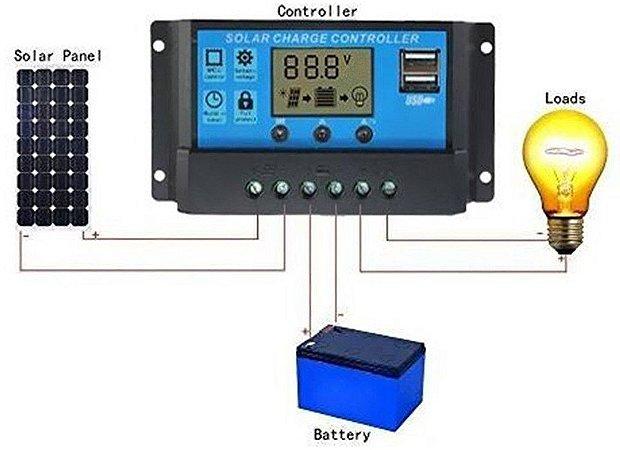 Controlador De Carga Solar 20a 12e24v Pwm C/ Lcd Usb