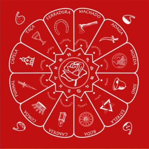 Mandala Casa de Bruxa para Oráculos : Cigana