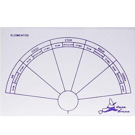 Gráfico Radiônico Elementos