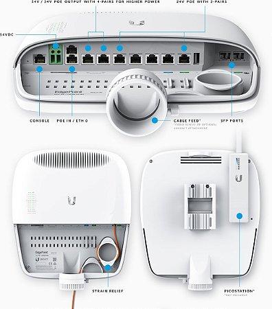 Roteador Ubiquiti Edgepoint Ep-r8-br 6p Rj45 Gigabit + 2 Sfp