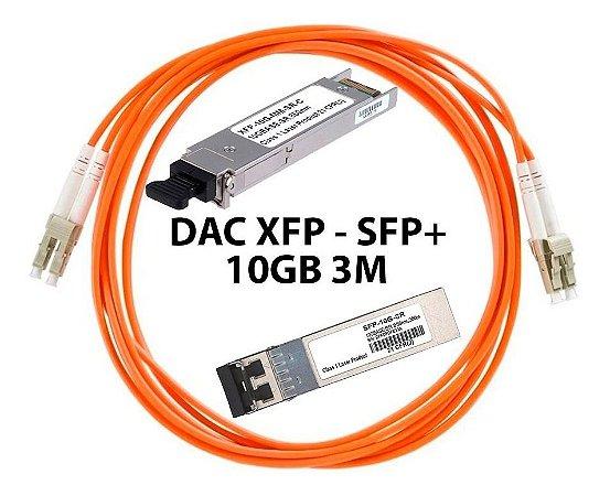 Cabo Dac Óptico Sfp+ E Xfp 10gb 3m Uplink Fiberhome / Outros