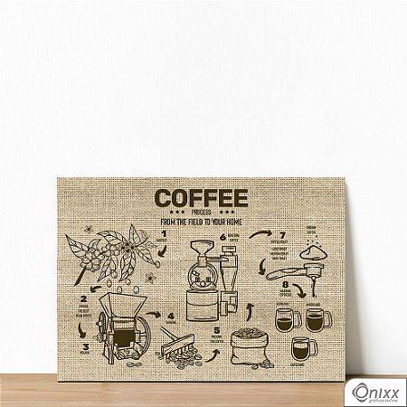 Placa Decorativa Processo De Café