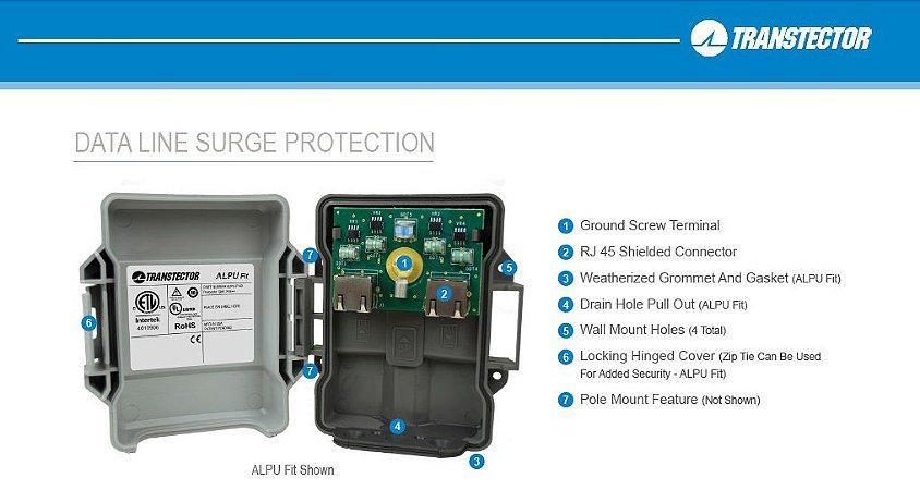 Protetor de surto para rádio Gigabites/PoE
