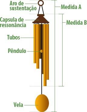 Sino Madeira Metal Longilíneo