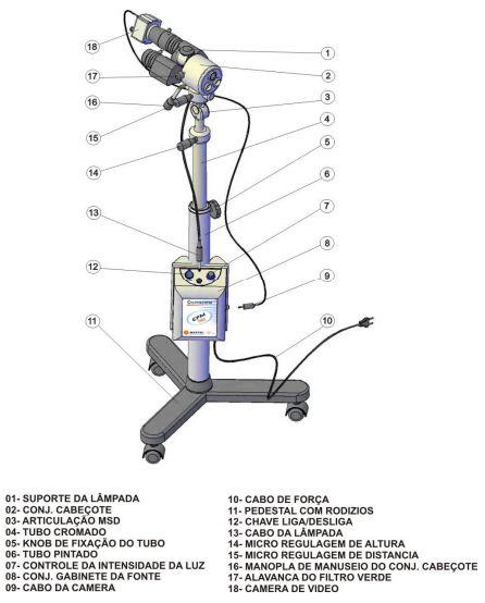 Colposcópio Binocular 16X + Microcâmera - CPM 7002C