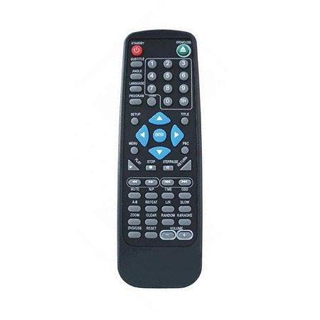 CONTROLE REMOTO DVD CCE - DVD-760USX / DVD-767USX / DVD-800