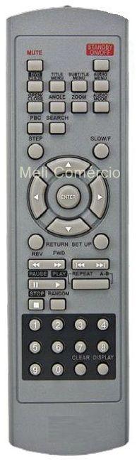 CONTROLE REMOTO DVD LENOXX - DVD 401