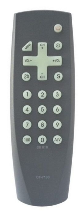 CONTROLE REMOTO TV SEMP TOSHIBA CT7160 / CT7180 / TVC-102