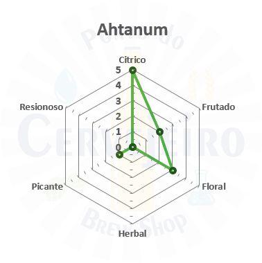Lupulo Ahtanum - 50g