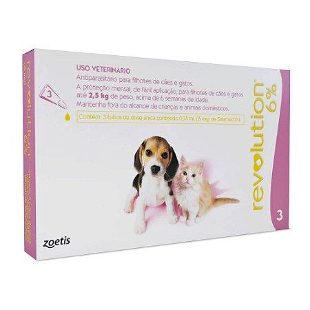 Antipulgas E Carrapatos Zoetis Revolution 6% Para Cães E Gatos Até 2,5 Kg - 3 Ampolas De 0,25 Ml