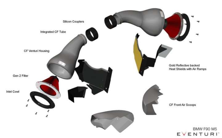 Eventuri BMW F10 M5 - Full Black Carbon Intake