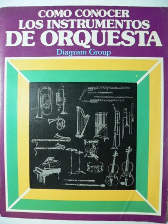 COMO CONOCER LOS INSTRUMENTOS DE ORQUESTA - Diagram Group