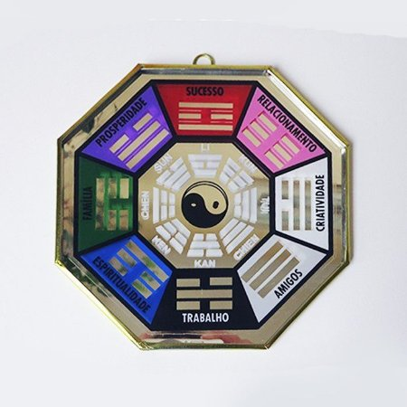 Baguá Espelhado Colorido Ideogramas