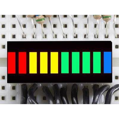 Display Bargraph - 4 cores